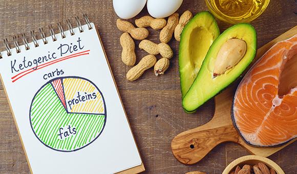 ダイエットスタートするのに必要な3つの器具は体脂肪計、体温計、キッチン計りの画像